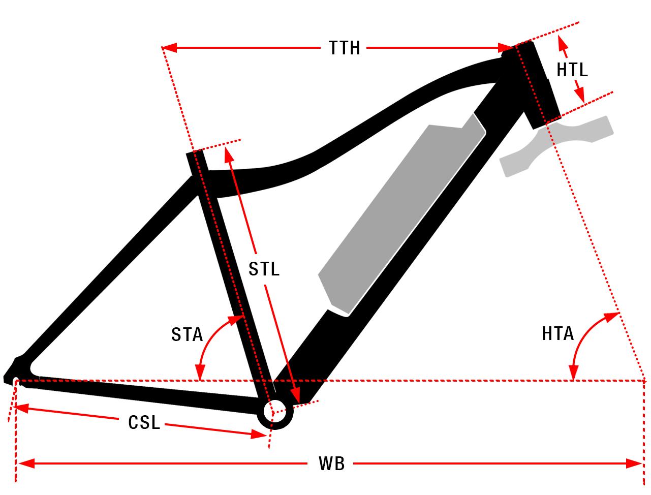 frame-geometry-Yukon-750
